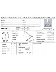 Analysekarten